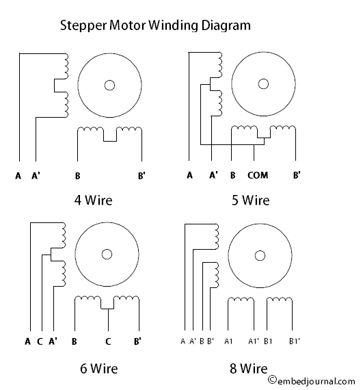 stepper motors introduction and working principle embedjournal stepper motor winding diagram