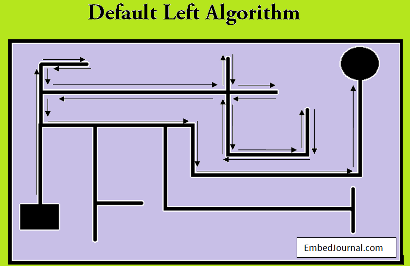 Shortest Path Line Follower Robot Logic Revealed! - EmbedJournal